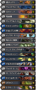 Easy legend zoo with guide