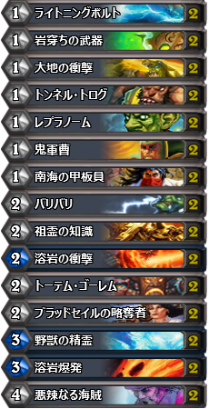 100% Winrate Face Shaman