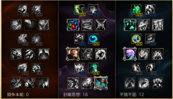 ivern_mastery
