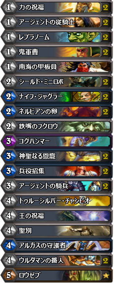 Top 25 (EU) Nerubian Egg Aggro Pally