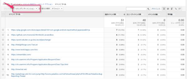 自サイトのどのページから、どの外部リンクがクリックされたか調べる方法その1